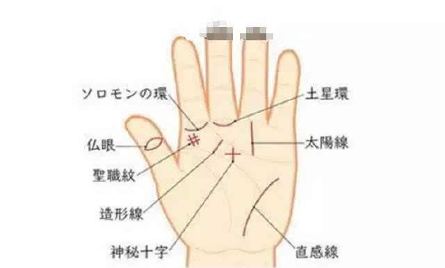 左手拇指上有佛眼的女人,不簡單 你有嗎