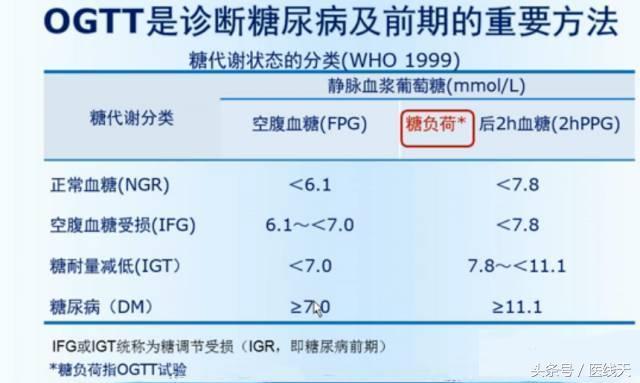 「健康過大年」咖啡降低糖尿病發生率和升血糖,兩個觀點信哪個?