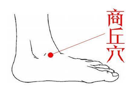 健脾養生的4個穴位,指哪按哪,人體強壯