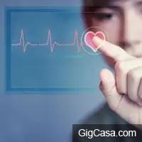 你心臟發出了預警嗎?這份養心秘籍你得收著