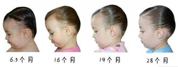养成头型有个完美发型?《5招想要撇步》,在黄大长短发+宝宝+男生圆脸图片图片