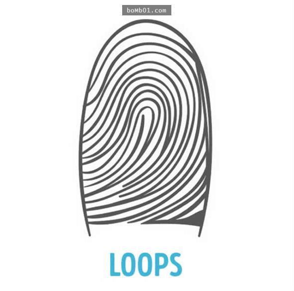 人的真實性格只看「這3三種指紋」就能測出,找朋友一定要找有第二種指紋的人!