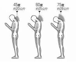 低頭玩手機 = 頭頂 50 斤!3 個正確姿勢拯救脖子