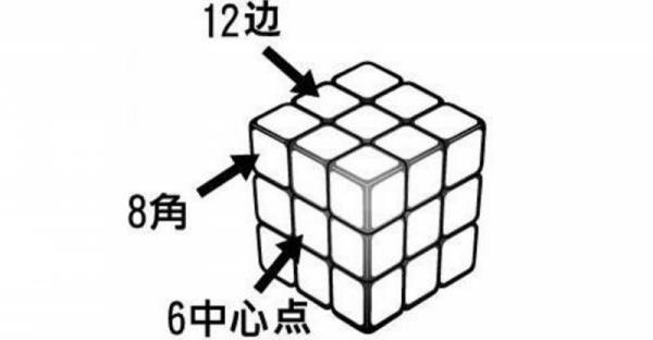只要7步!就能將任何魔術方塊6面還原!(留著以後教孩子玩)