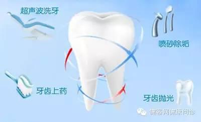 別再讓牙垢繼續禍害你的心臟! 6種清潔牙垢的方法你值得一試
