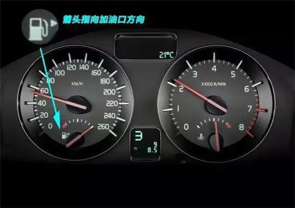 汽车加油口位置为啥分左右 ?