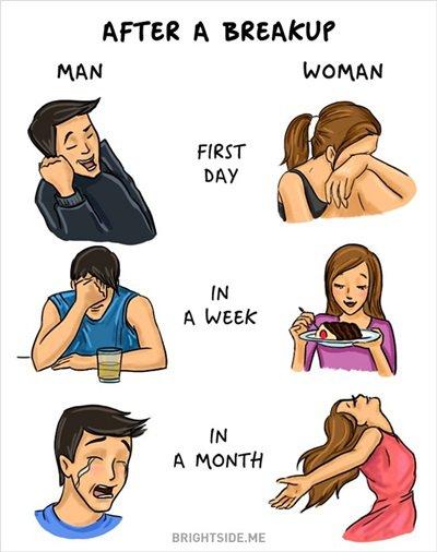 男生想的跟女生真的不一樣!10張搞笑插圖讓你突破盲點