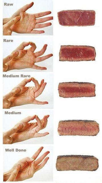 7張圖讓你成為「朋友之中的牛肉大師」。一眼分辨肉質那張真的太神了!