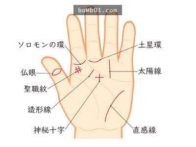 注意!你身邊的人左手姆指有「佛眼」嗎?原來他們是...