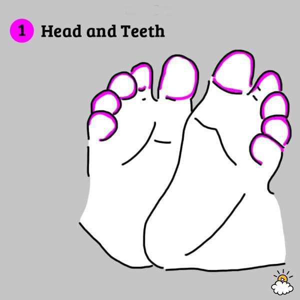 「腳底按摩」什麼部位能治療哪裡?90%的人全不知道!原來按「寶寶這處」才不會生病!這篇錯過太可惜了...