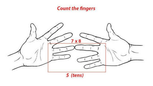 9個會讓數學白痴都說「學校早這樣教我就是天才了」的超簡單計算法。用手指算乘法比九九乘法好多了!
