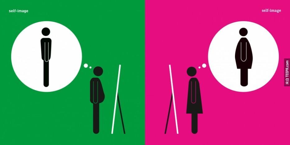 最根本的区别_男生和女生最根本的区别