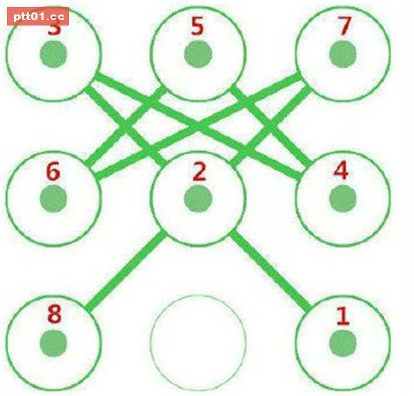 七点简单解锁图案