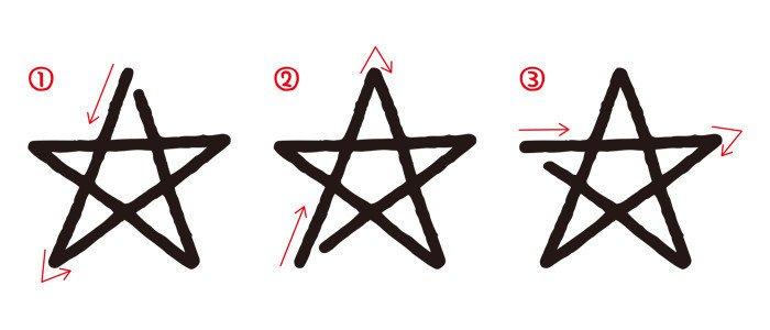 震驚!你都怎麼「畫星星」?票選第一名結果:第一筆由左到右