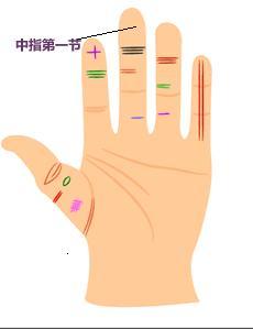 手相有「藏寶紋」、「三藏紋」的人,一「發」到底,財運無數