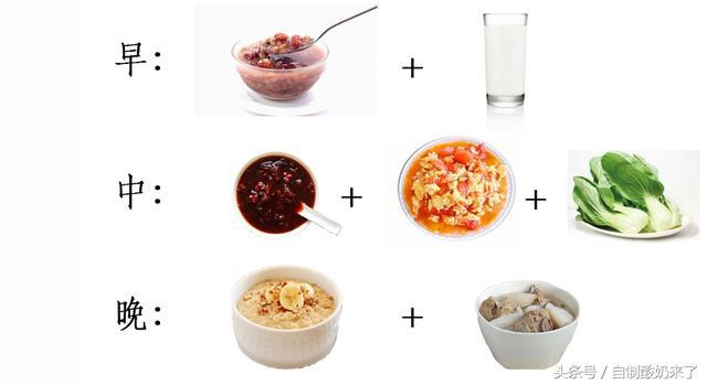 酸奶搭配這5種水果,減肥、助消化、通便!一不小心瘦6斤!