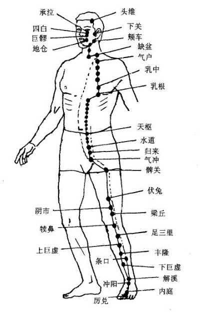 膝關節疼痛,治療捷徑卻在胳膊肘上!中醫之妙讓人嘆為觀止!