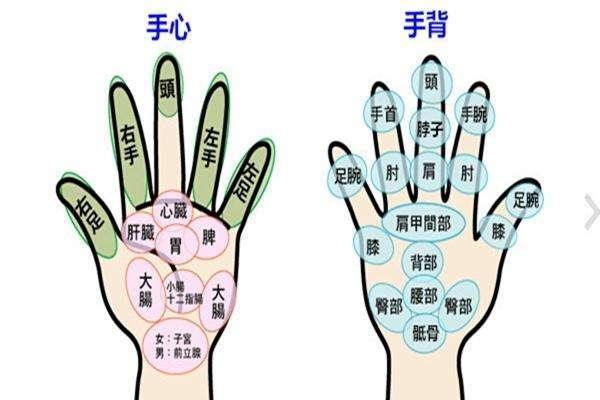 手掌顏色異常:這是疾病來襲的信號