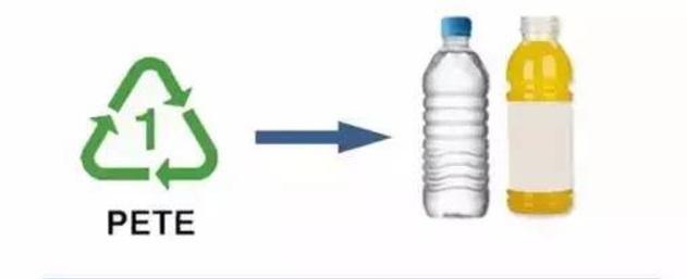 在你買瓶裝飲料前,最重要的是先看瓶底!另外,礦泉水不等於開水喔!背後涵義超驚人...