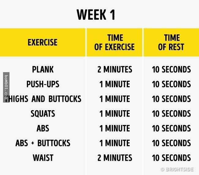 7個在家就可以跟著做「一個星期後身體會完全進化」的日常運動!