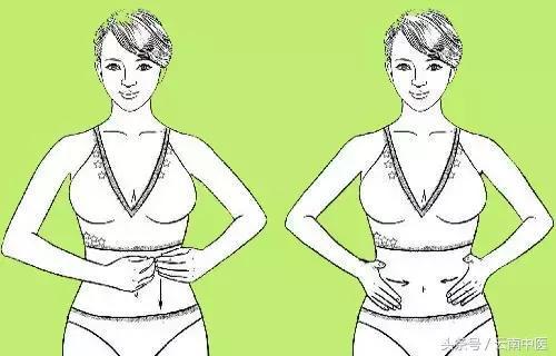 腹部胖的人多用推腹法(腹部軟如綿,百病都不纏)
