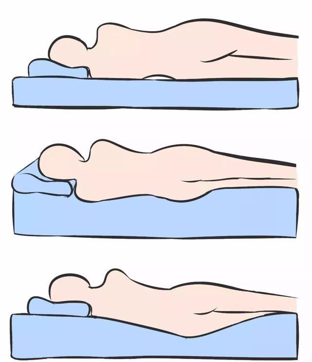 一天24小時,睡覺的時間佔據8小時,也就是一天的三分之一,睡得不好,睡得不踏實,就是第二天硬打起精神,第三天第四天也難以支撐住,身體消受不了,情緒焦躁。 如何睡得舒適、高質量,選擇床墊是一個重要的環節。  長期睡軟床會怎麼樣? 睡過軟床的人可能會發現,第二天早上醒來的時候,感覺腰酸背疼。這是為什麼呢,軟床不是睡起來很舒服嗎?