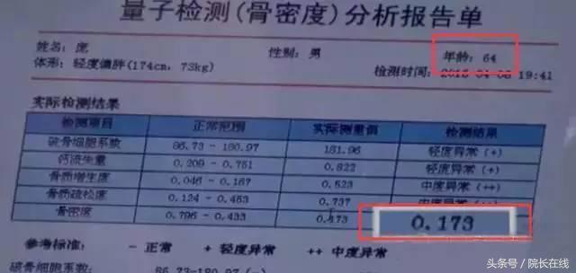 國醫大師郭誠傑:吃什麼鈣片?我這個方法一分錢不花,膝蓋問題全恢復
