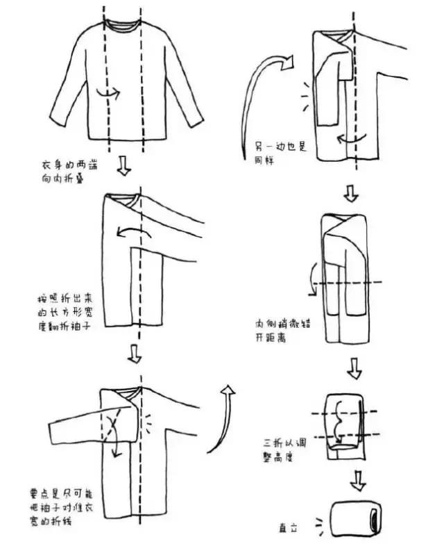 日本家政女王教你「超強疊衣法」,一個抽屜就能當衣帽間!再多衣服也不怕!