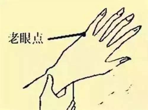 每天按摩小拇指50次,堅持一段時間,腰不疼、腿不酸了,連頭髮也烏黑了,不用去染髮