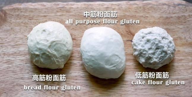 高筋粉、中筋粉、低筋粉到底有什麼區別?後悔才知道,不學太虧了