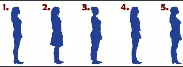 【測驗】你覺得哪位女性「年紀最大」?測出你的隱形性格!