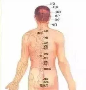 每天翻轉手臂2分鐘,上肢經絡全疏通,心臟1年更比1年健康